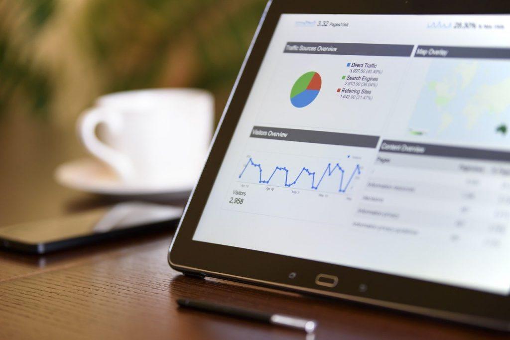 Inbound Content Marketing Engine